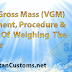 SOLAS VGM Requirement for Pakistan
