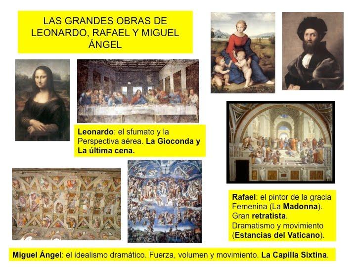 Profesor de Historia, Geografía y Arte: Renacimiento en Italia