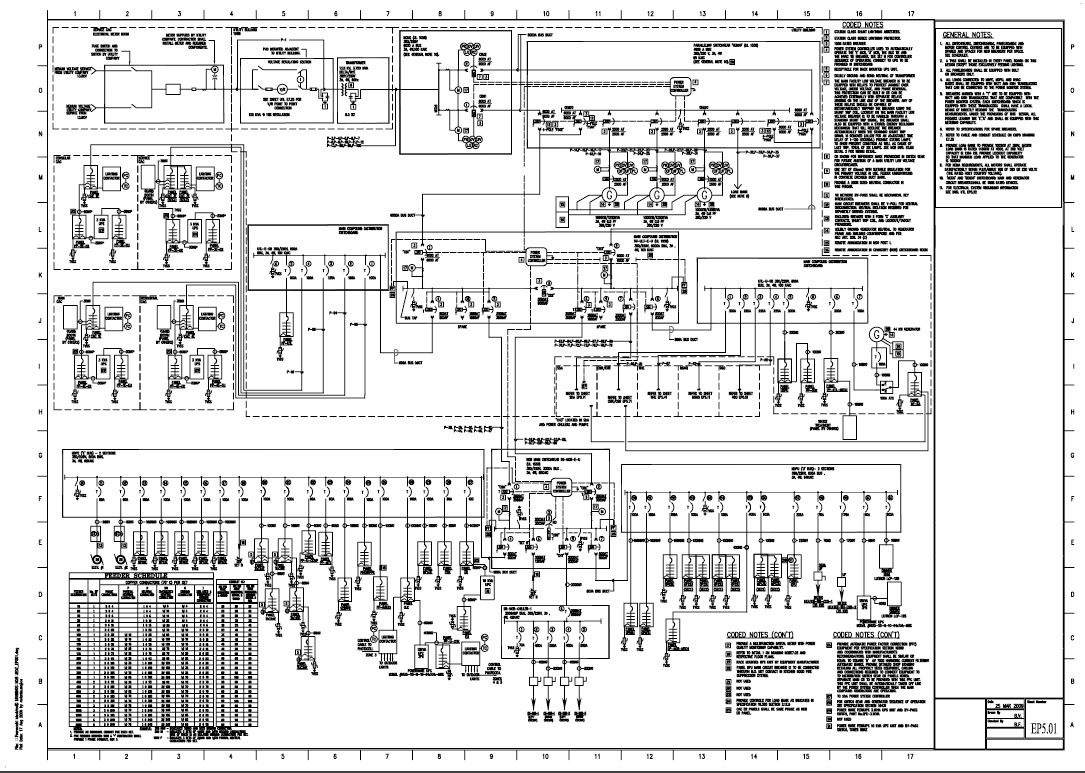 How To Read And Interpret Single Line Diagram Part Two