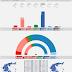GREECE · Opinion Poll poll 05/06/2020: KKE 5.9% (18), SYRIZA 24.3% (77), MeRA25 3.3% (10), KINAL 6.4% (20), ND 50.9% (161), EL 4.4% (14), XA 2.5%