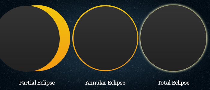 lunar eclipse space facts - photo #41