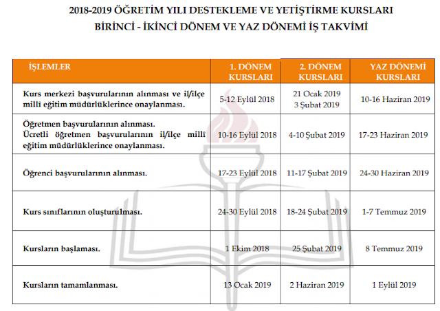2018-2018 Destekleme Kursları İş Takvimi ve Şartları Belli Oldu