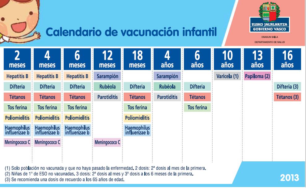 calendario de vacinas bebe sus