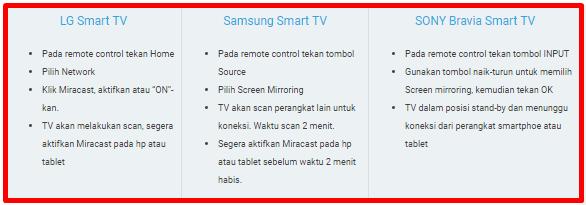 Cara Menyambungkan Hp Android  ke TV dengan atau Tanpa Kabel