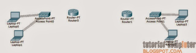 Simulasi jaringan dengan Router DHCP dan Access Point di Packet Tracer