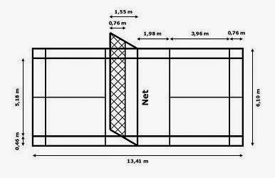 gambar dn ukuran lapangan bulu tangkis
