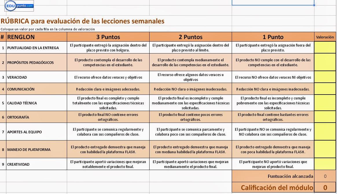 edupunto.com, rubrica, matriz, evaluacion, leccion, valoracion, curso, taller, flash, educativo, edupunto.com, edupunto, recursos