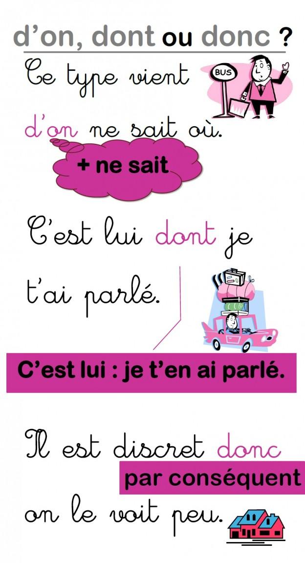 Homonimy - d'on, dont czy donc? - Francuski przy kawie