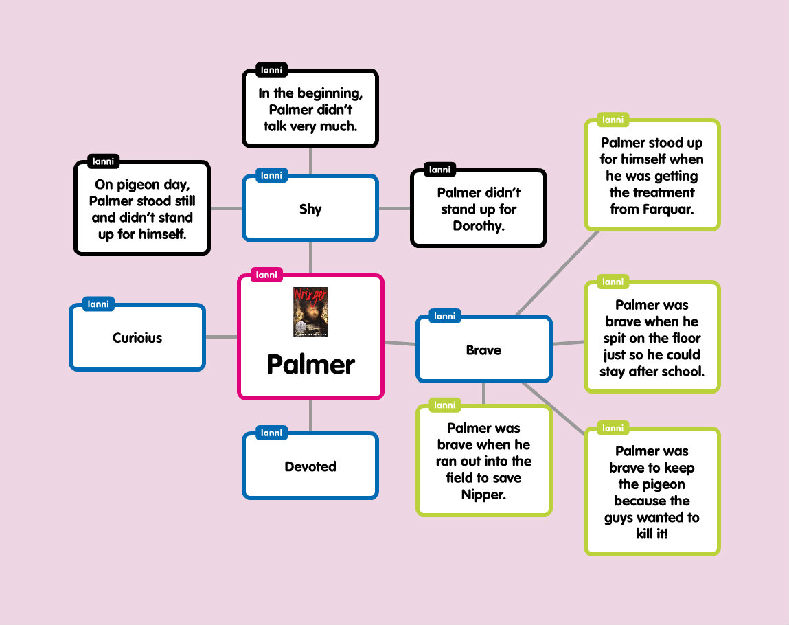 Mrs West S 4th Grade Class Popplet