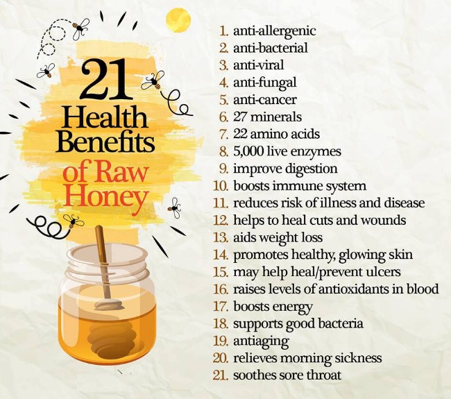 Best Health Benefits of Honey For Skin, Hair, And Health
