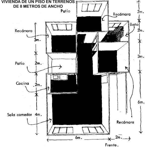 Idea 6-Vivienda un piso en terreno de 8 mts. de ancho