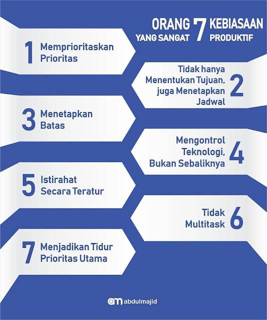 Orang yang Sangat Produktif dengan 7 Kebiasaan