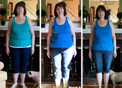 5 Tips fоr Losing Fіvе Pounds а Week!