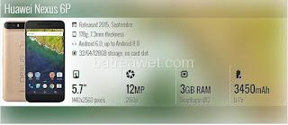23. Huawei Nexus 6P