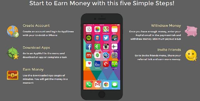 Cara Mendapatkan Dollar Gratis Terbaru dari Aplikasi Smartphone Android Appdimes