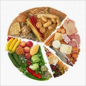 Alimentazione e Salute come prevenire l'osteoporosi e le malattie legate alle non corrette abitudini alimentari 13 Gennaio Treviglio (Bg)