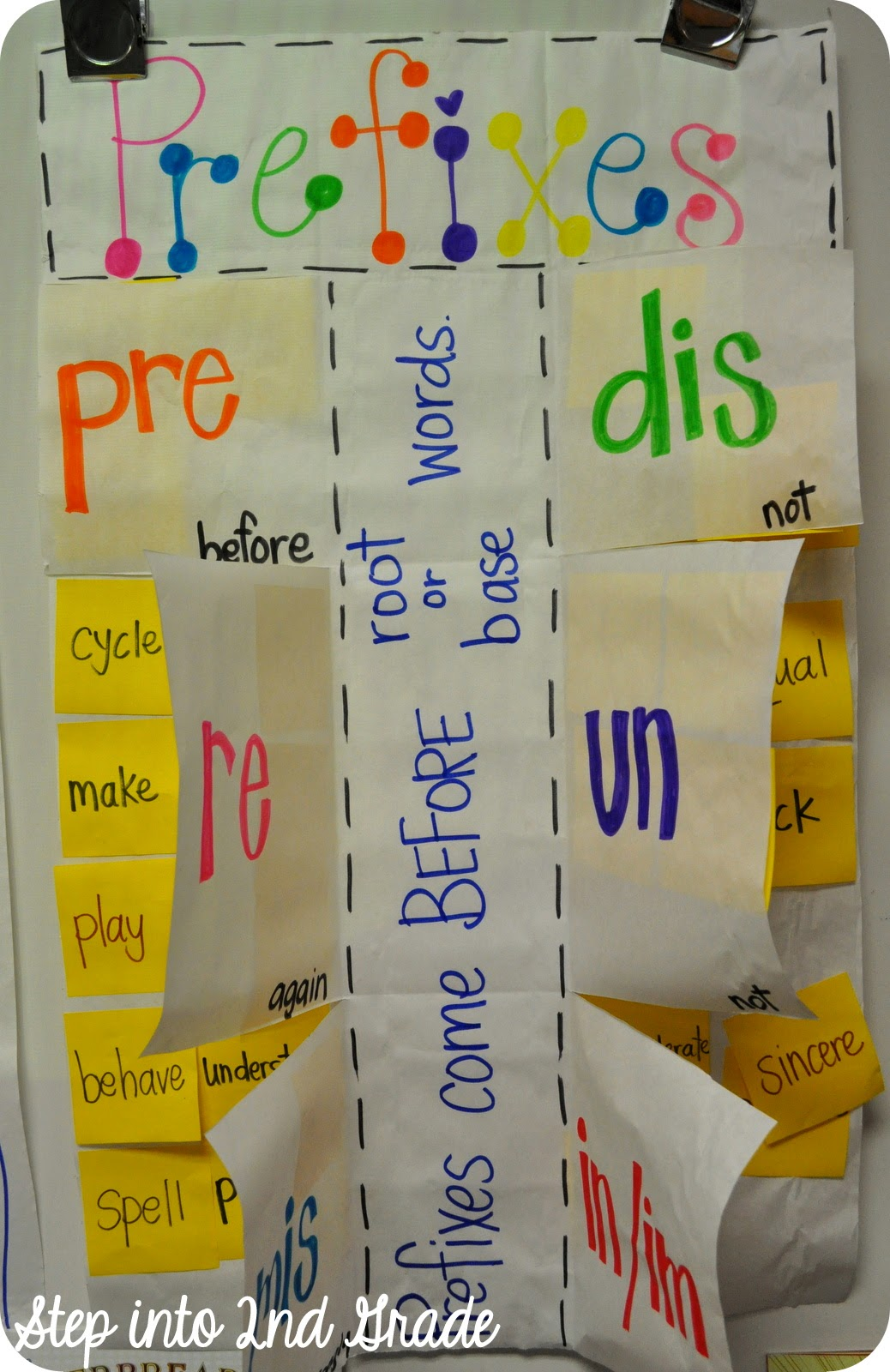 Step Into 2nd Grade With Mrs Lemons It S A Prefix Thing