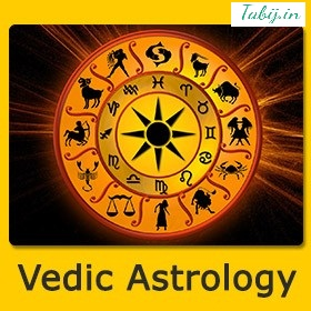 Read Your Own Horoscope A Step-By-Step Tutorial to Vedic Astrology