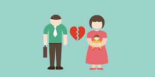 Tata cara perceraian menurut agama islam