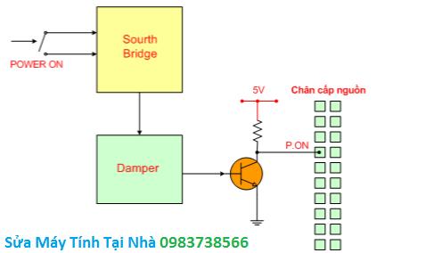 Sơ đồ mạch điều khiển nguồn mainboard