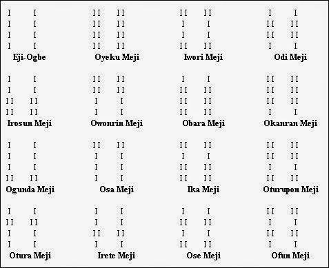 Os 16 primeiros odus do Ifá