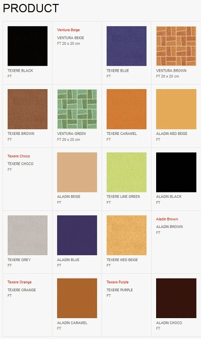Daftar Harga Keramik Kia 20x25 dan 20x20 KW1 dan KW3
