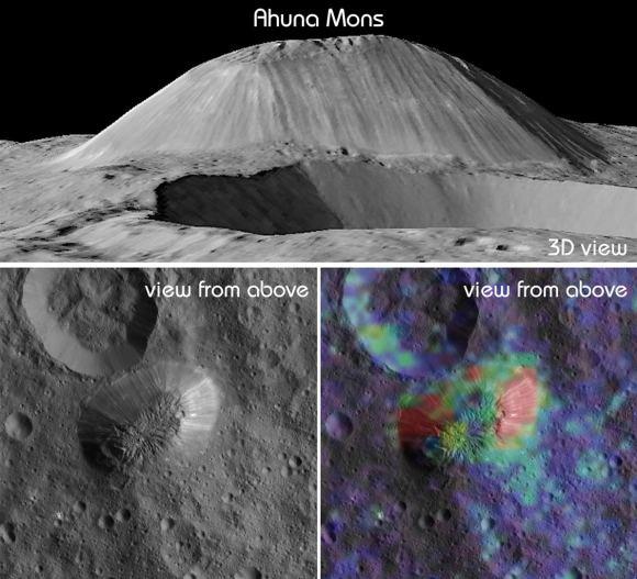 Vulcão Ahuna Mons em Ceres