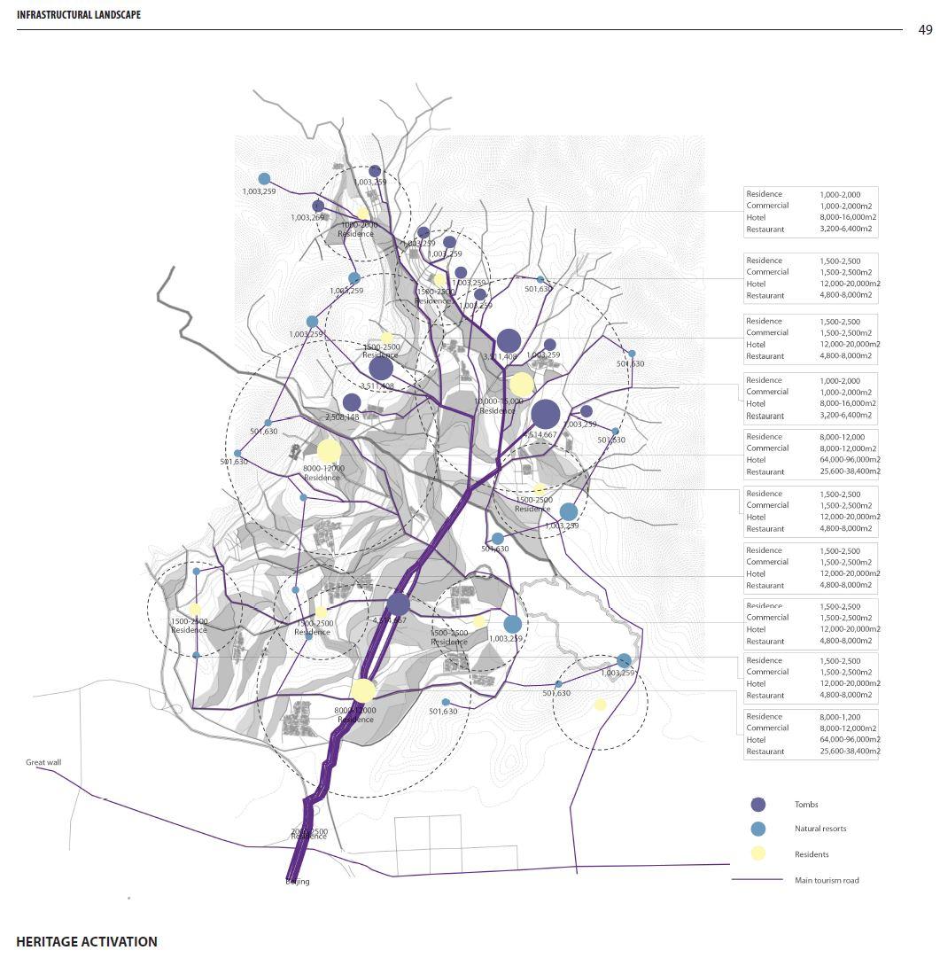 Aalu Landscape Urbanism Aa Landscape Urbanism Studio Work