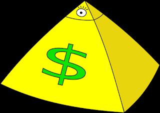 Il network marketing (marketing piramidale) spiegato ai newbie