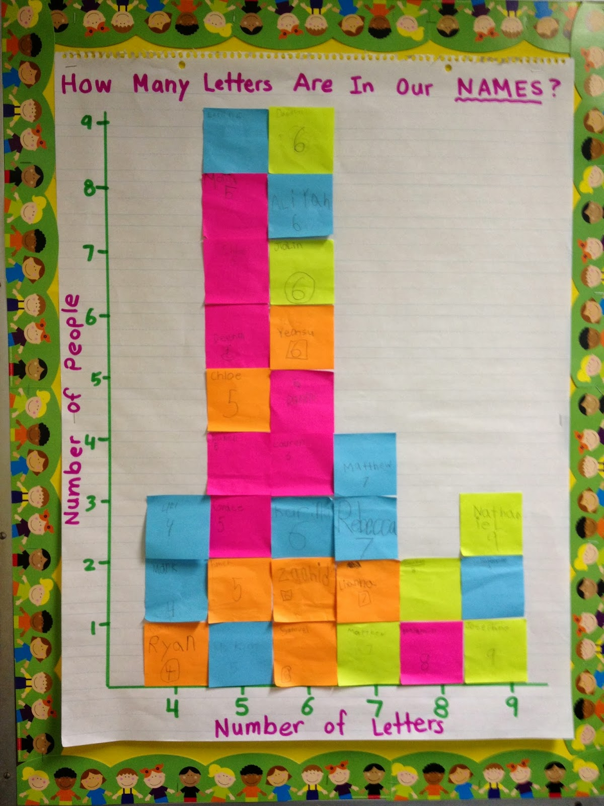 Wild About First Grade Name Bar Graph
