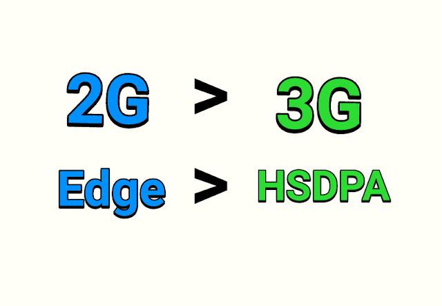 Aplikasi Pengubah Jaringan Edge Menjadi HSDPA