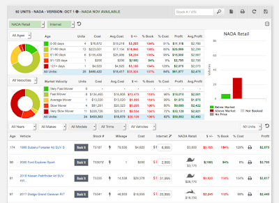 DealersLink Live Market Used Car Dealer Pricing Tool