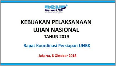 Pelaksanaan Ujian Nasional bukan hanya sebagai bentuk tanggungjawab konstitusional Kebijakan Ujian Nasional 2019 dan UNBK 2019