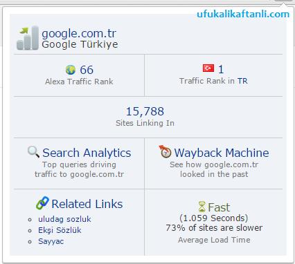 Alexa Toolbar - Alexa Traffic Rank Nasıl Kullanılır ?