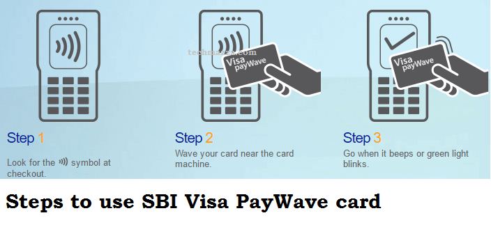 how to use paywave card in POC terminal