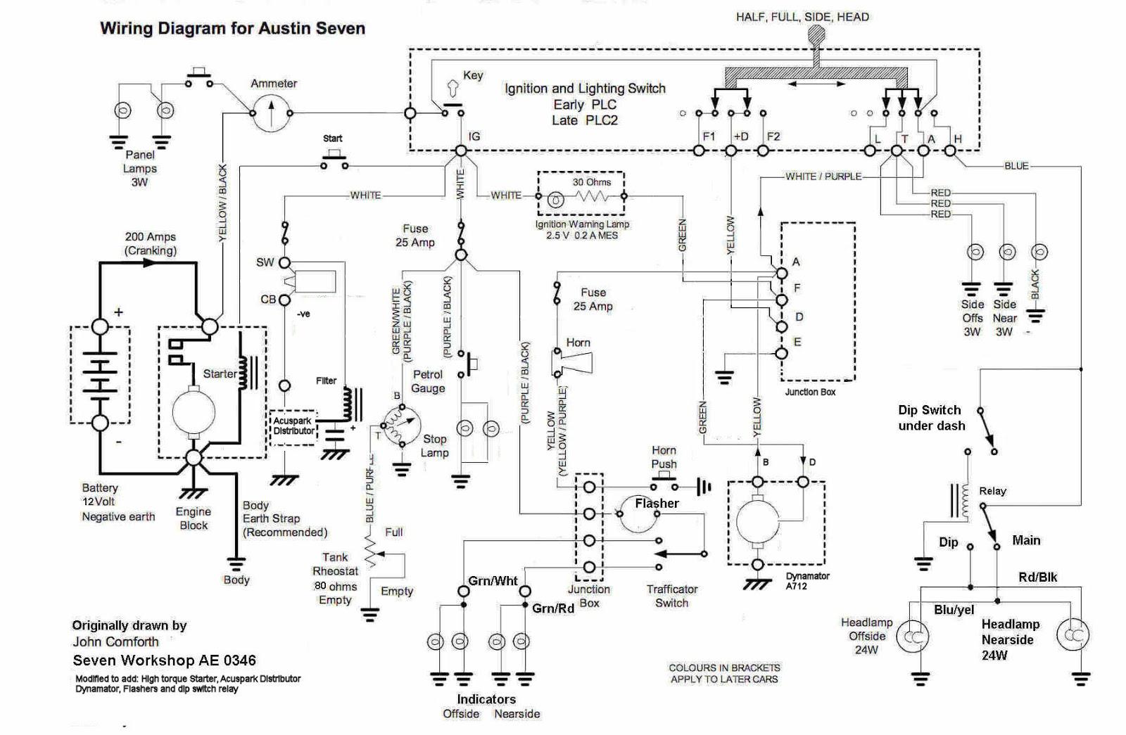 austin seven wiring diagram detailed wiring diagramaustin seven wiring  diagram wiring diagram data austin seven special
