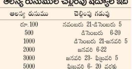 TS Inter exam fee last date 2017-2018 1st year 2nd year fee details