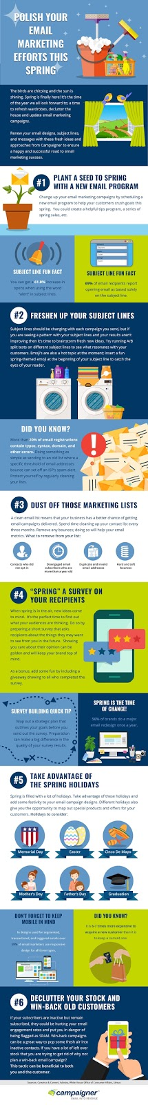 Polish Your Email Marketing Effects This Spring