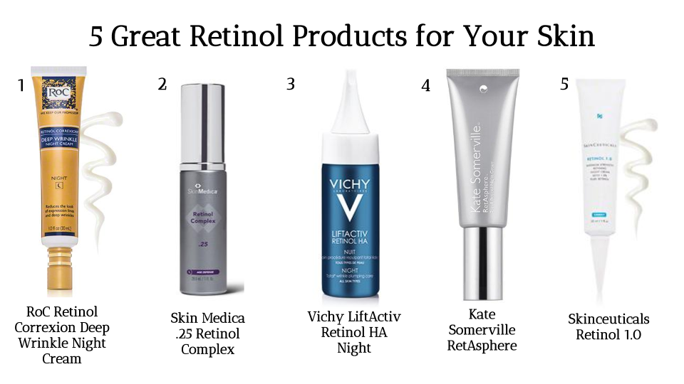 retinol, skinceuticals, anti-aging, best anti-aging, vichy liftactiv, kate somerville retapshere, roc retinol