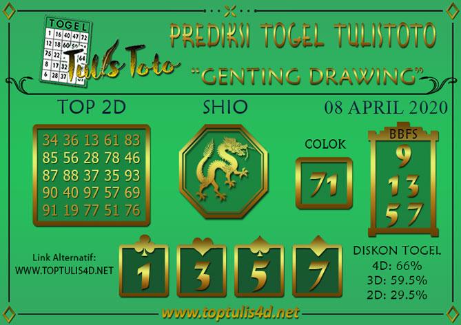 Prediksi Togel GENTING DRAWING TULISTOTO 08 APRIL 2020