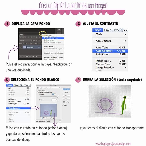 Tutorial Photoshop:  4 pasos para crear un clip art a partir de una imagen