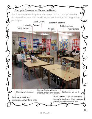 https://www.teacherspayteachers.com/Product/First-Days-of-Kindergarten-Kindergarten-Teachers-BUNDLE-1992434