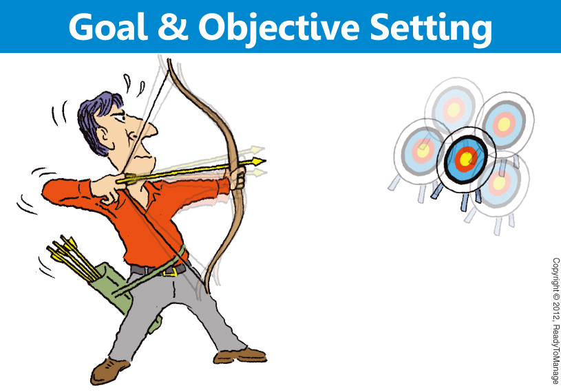 Time Management Module |Unclear Objectives