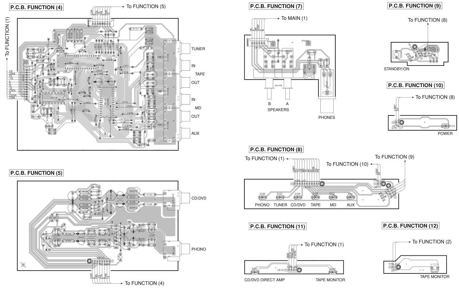 Yamaha Ax396 Stereo Amplifier Circuit Diagram