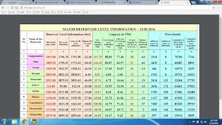 Cauvery%2Bon%2B30.09.2016.jpg