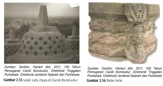 Akulturasi Kebudayaan Nusantara Dan Hindu Buddha Guru Sejarah