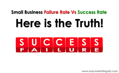 Small business failure rate VS success Rate the truth