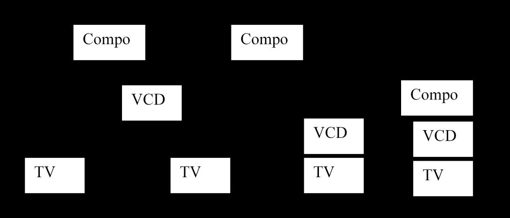 10 - Jenis Jenis Pointer C