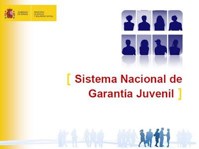 Emanc pome garantia xuvenil for Oficina virtual de emprego