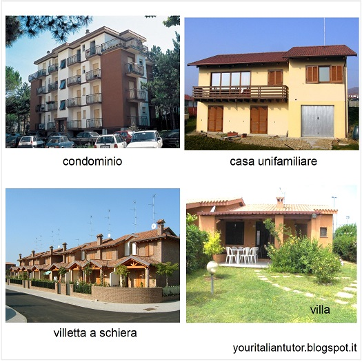Your italian tutor italian vocabulary the house la for Tipi di abitazione